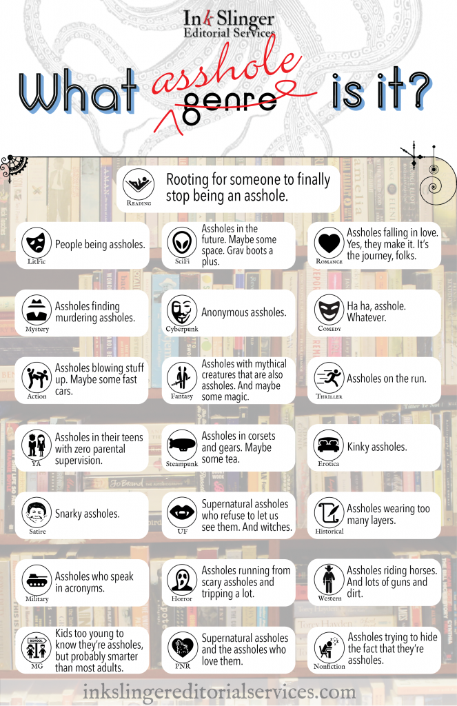 What Genre Is It? Infographic
